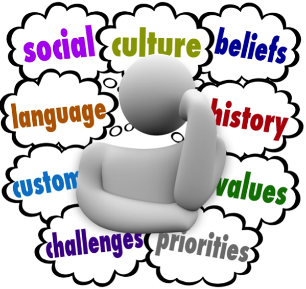 Since Communication is so vitally important should we not strive to improve how we do it?